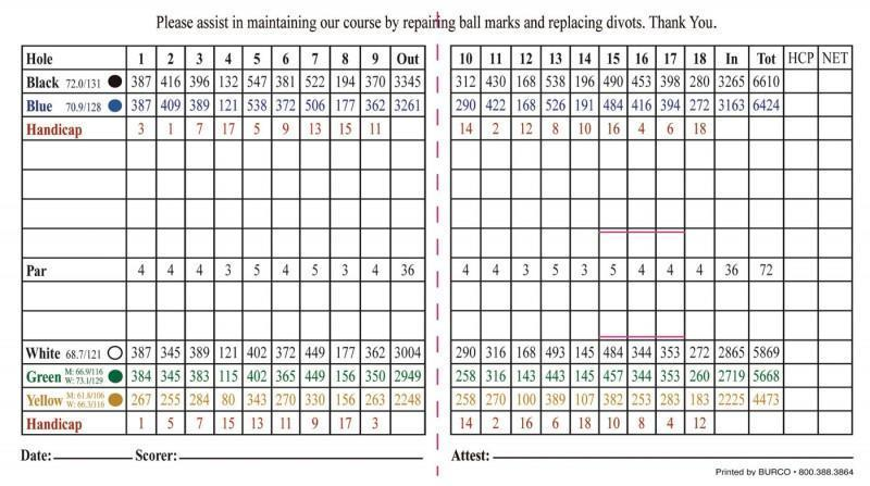 2014-SCC-Scorecard
